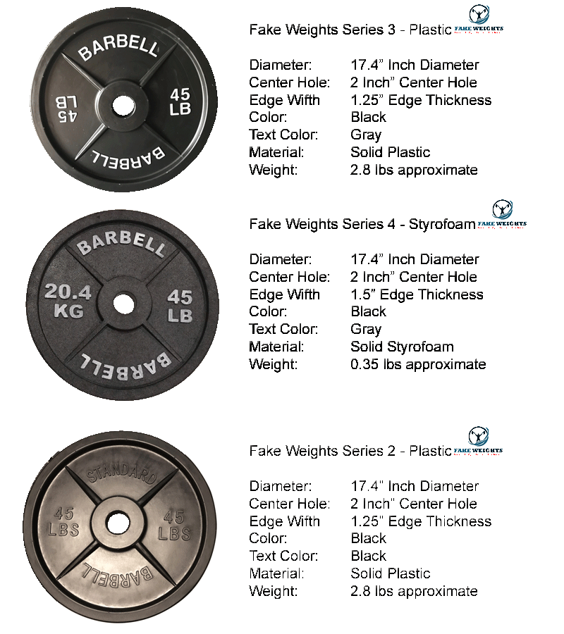 45lb plates, 12 sided plates, fake weights, prop weights, fake 45lb weights,